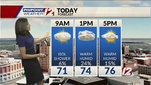 Fall begins with some humidity and a few showers