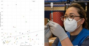 Study Published On NIH Website Finds 'No Discernable Relationship' Between Vaccine Status And COVID Cases, Says Infection Rate May Be Higher Among Fully Vaccinated - National File