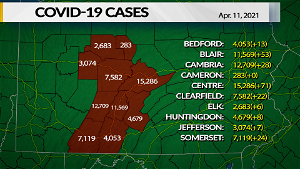 3,362 new COVID cases reported, 232 in our central region April 11, 2021