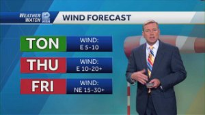 Weather: Ugly Weather Coming
