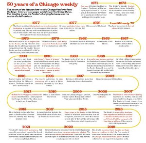 50 years of a Chicago weekly - Chicago Reader