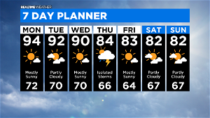 Sunday Forecast: Partly cloudy skies, hot temperatures and less humidity