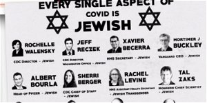 Social Media Spread of COVID-19 Conspiracy Theories Exposing New Generation to Antisemitic Lies, Report Warns