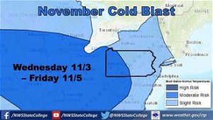 Heads up! Winter is coming with a cold November blast