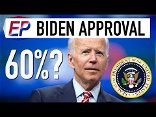 Biden's Approval Rating Surges Far Past Trump's Record
