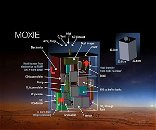 MOXIE could help future rockets launch off Mars