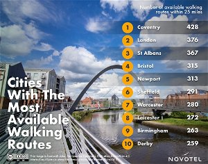 Newport named as one of the UK's greenest and most active cities