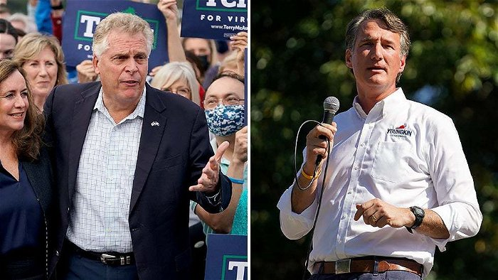 McAuliffe, Youngkin tied in Virginia governor race: poll
