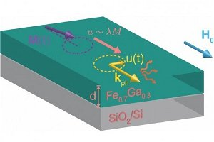 Researchers discover a key cause of energy loss in spintronic materials